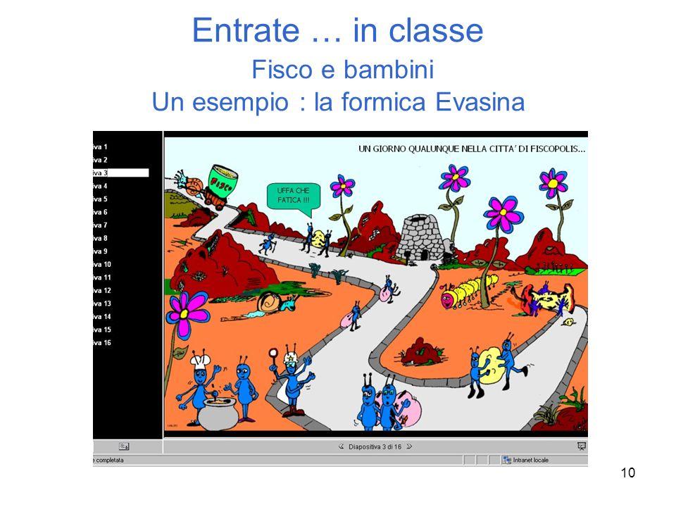 10 Entrate … in classe Fisco e bambini Un esempio : la formica Evasina