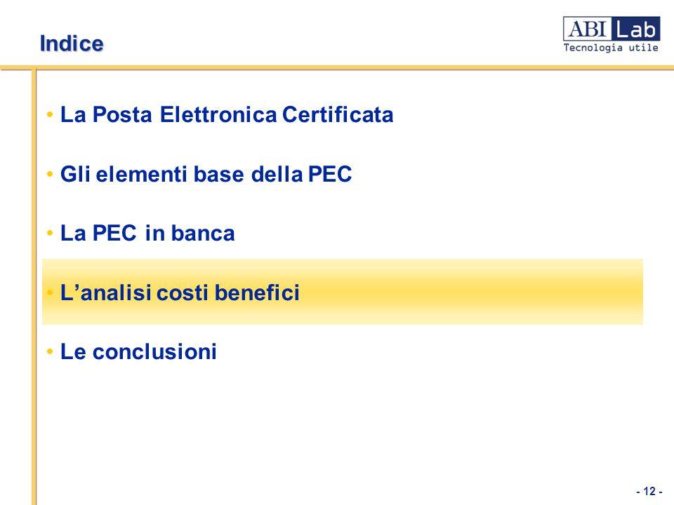 - 12 - Indice La Posta Elettronica Certificata Gli elementi base della PEC La PEC in banca Lanalisi costi benefici Le conclusioni