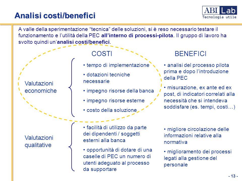 - 13 - Analisi costi/benefici COSTI A valle della sperimentazione tecnica delle soluzioni, si è reso necessario testare il funzionamento e lutilità della PEC allinterno di processi-pilota.