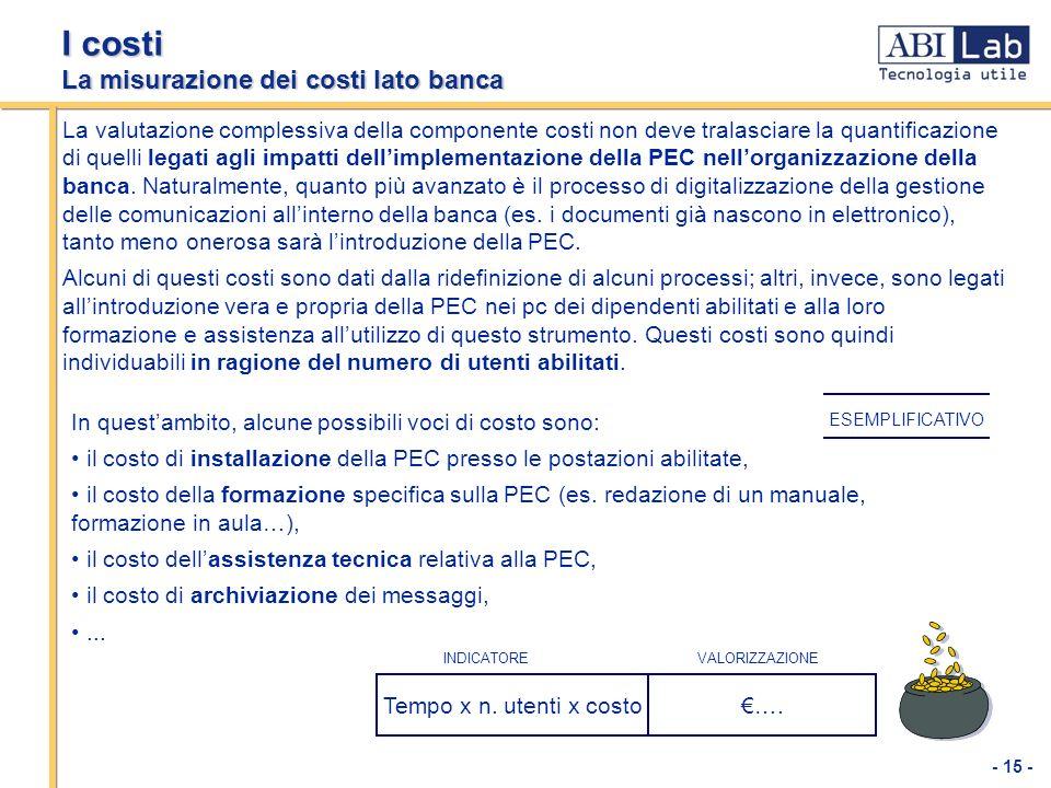 - 15 - I costi La misurazione dei costi lato banca La valutazione complessiva della componente costi non deve tralasciare la quantificazione di quelli legati agli impatti dellimplementazione della PEC nellorganizzazione della banca.
