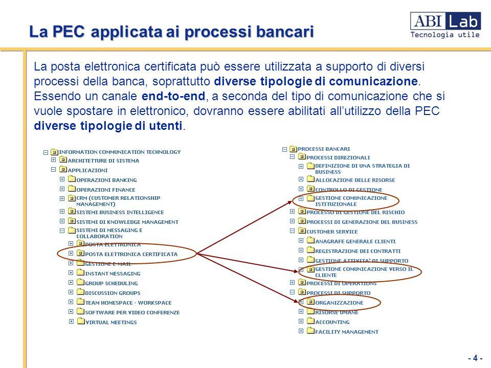 - 4 - La PEC applicata ai processi bancari La posta elettronica certificata può essere utilizzata a supporto di diversi processi della banca, soprattutto diverse tipologie di comunicazione.