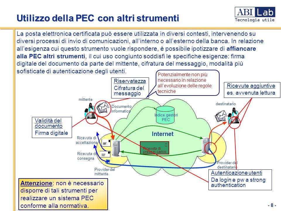 - 8 - Internet mittente destinatario Documento informatico Indice gestori PEC Ricevuta di accettazione Ricevuta di consegna  Ricevuta di presa in car