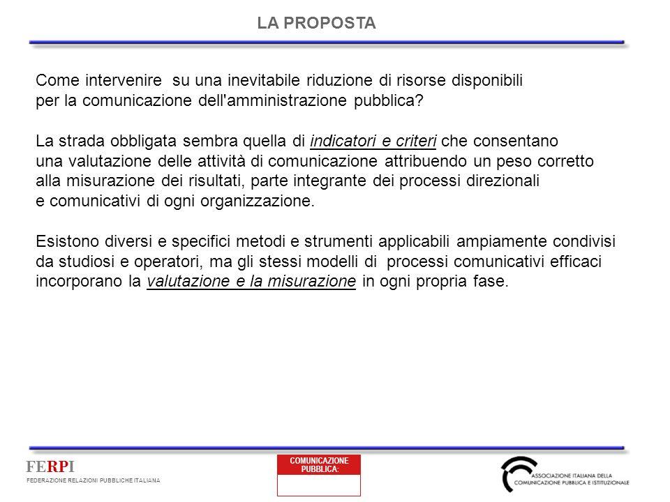 FERPI FEDERAZIONE RELAZIONI PUBBLICHE ITALIANA Come intervenire su una inevitabile riduzione di risorse disponibili per la comunicazione dell'amminist