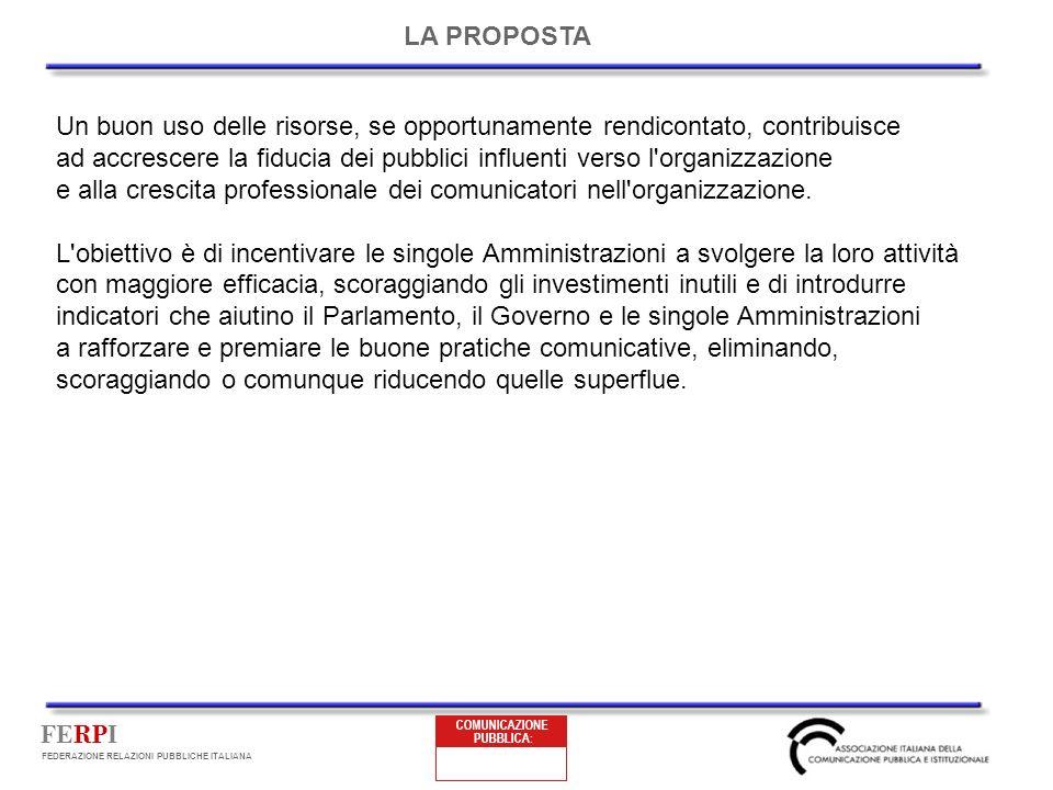 FERPI FEDERAZIONE RELAZIONI PUBBLICHE ITALIANA Un buon uso delle risorse, se opportunamente rendicontato, contribuisce ad accrescere la fiducia dei pu