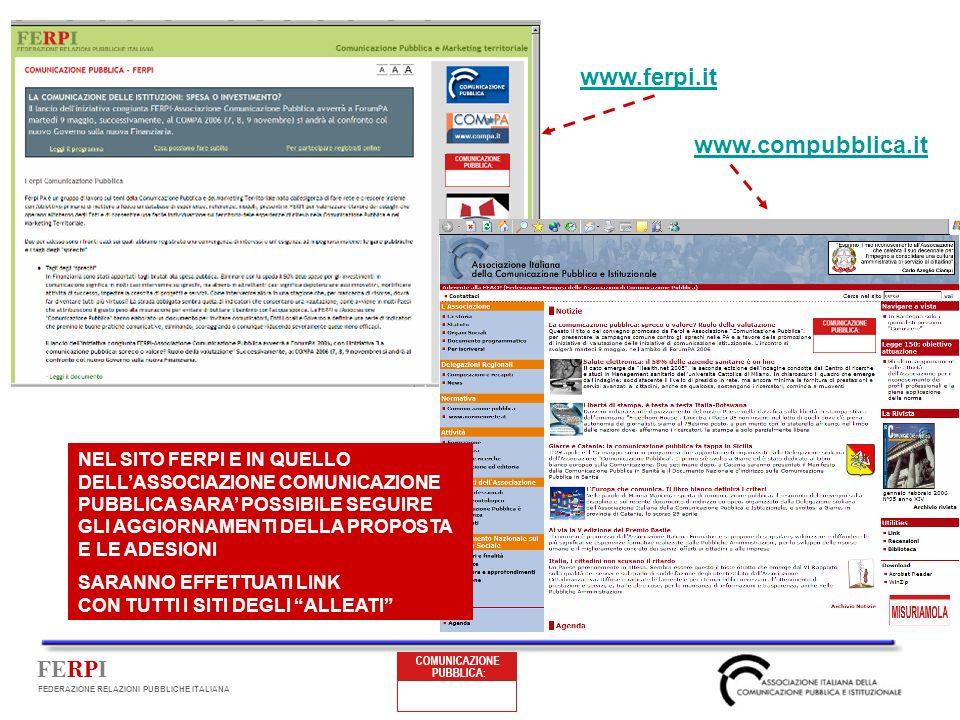 FERPI FEDERAZIONE RELAZIONI PUBBLICHE ITALIANA www.ferpi.it www.compubblica.it NEL SITO FERPI E IN QUELLO DELLASSOCIAZIONE COMUNICAZIONE PUBBLICA SARA POSSIBILE SEGUIRE GLI AGGIORNAMENTI DELLA PROPOSTA E LE ADESIONI SARANNO EFFETTUATI LINK CON TUTTI I SITI DEGLI ALLEATI