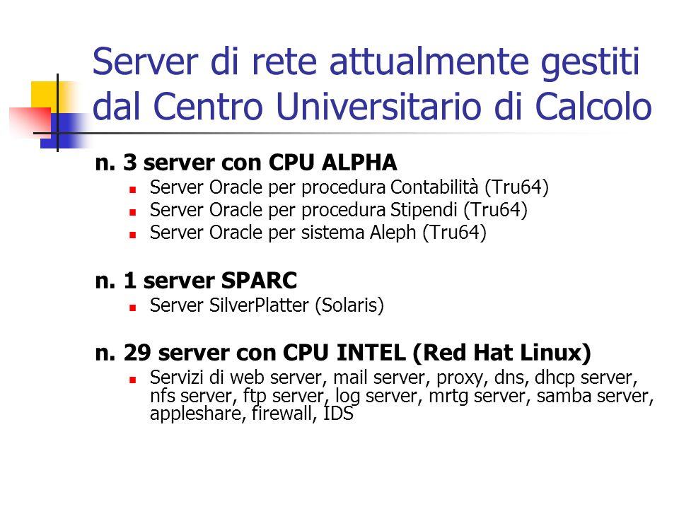 Server di rete attualmente gestiti dal Centro Universitario di Calcolo n. 3 server con CPU ALPHA Server Oracle per procedura Contabilità (Tru64) Serve
