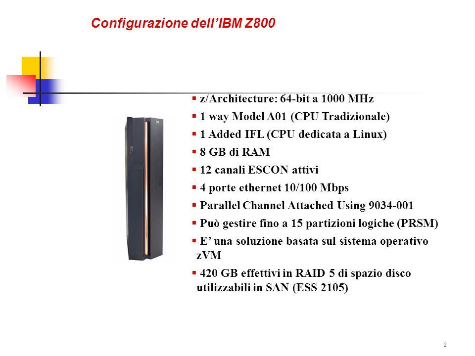 Configurazione dellIBM Z800 2 z/Architecture: 64-bit a 1000 MHz 1 way Model A01 (CPU Tradizionale) 1 Added IFL (CPU dedicata a Linux) 8 GB di RAM 12 c