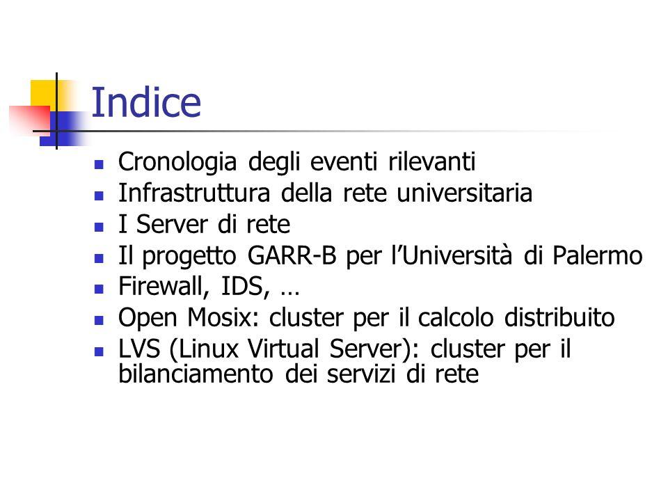 Indice Cronologia degli eventi rilevanti Infrastruttura della rete universitaria I Server di rete Il progetto GARR-B per lUniversità di Palermo Firewa