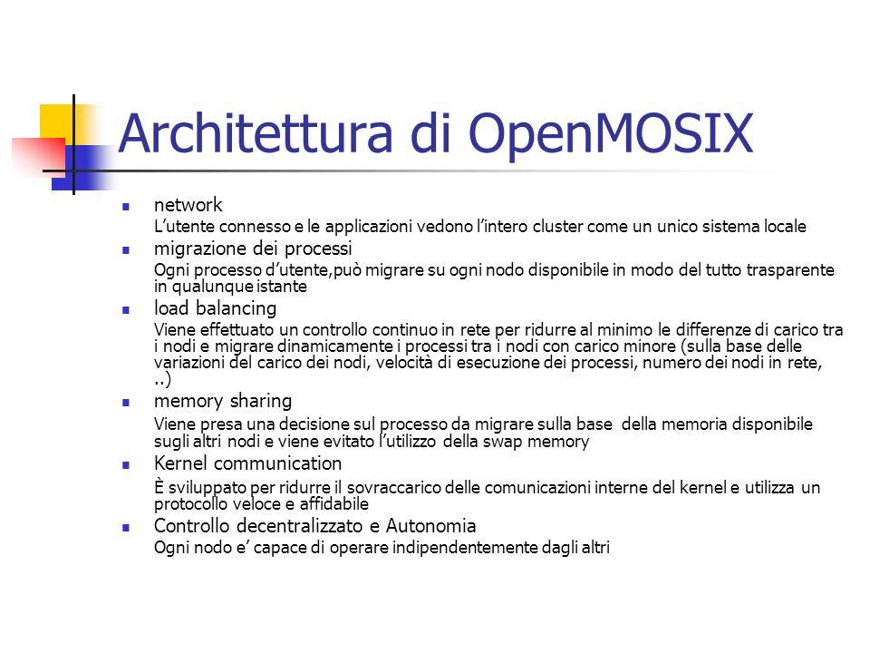 Architettura di OpenMOSIX network Lutente connesso e le applicazioni vedono lintero cluster come un unico sistema locale migrazione dei processi Ogni