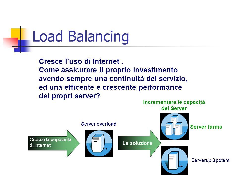 Load Balancing Cresce luso di Internet. Come assicurare il proprio investimento avendo sempre una continuità del servizio, ed una efficente e crescent