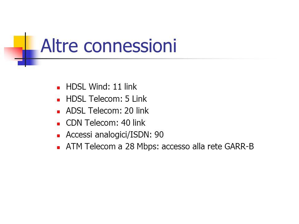 Altre connessioni HDSL Wind: 11 link HDSL Telecom: 5 Link ADSL Telecom: 20 link CDN Telecom: 40 link Accessi analogici/ISDN: 90 ATM Telecom a 28 Mbps: