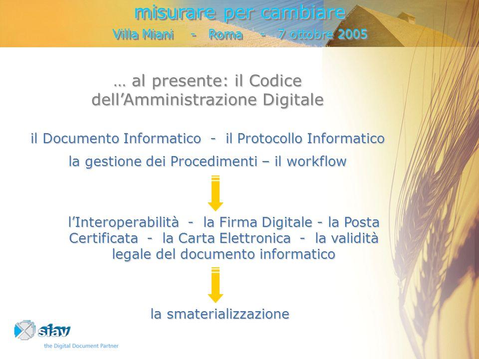 lInteroperabilità - la Firma Digitale - la Posta Certificata - la Carta Elettronica - la validità legale del documento informatico la smaterializzazione … al presente: il Codice dellAmministrazione Digitale misurare per cambiare Villa Miani - Roma - 7 ottobre 2005 misurare per cambiare Villa Miani - Roma - 7 ottobre 2005 il Documento Informatico - il Protocollo Informatico la gestione dei Procedimenti – il workflow