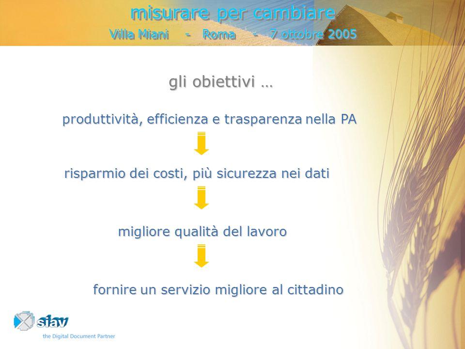 produttività, efficienza e trasparenza nella PA misurare per cambiare Villa Miani - Roma - 7 ottobre 2005 misurare per cambiare Villa Miani - Roma - 7 ottobre 2005 fornire un servizio migliore al cittadino gli obiettivi … risparmio dei costi, più sicurezza nei dati migliore qualità del lavoro