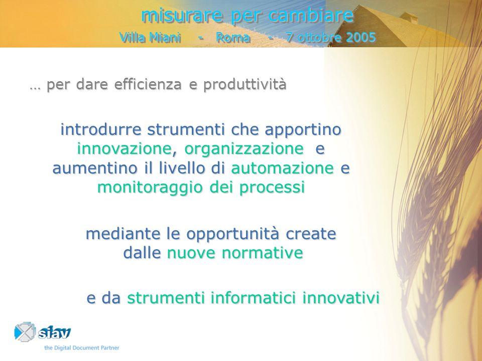 mediante le opportunità create dalle nuove normative introdurre strumenti che apportino innovazione, organizzazione e aumentino il livello di automazione e monitoraggio dei processi … per dare efficienza e produttività e da strumenti informatici innovativi misurare per cambiare Villa Miani - Roma - 7 ottobre 2005 misurare per cambiare Villa Miani - Roma - 7 ottobre 2005