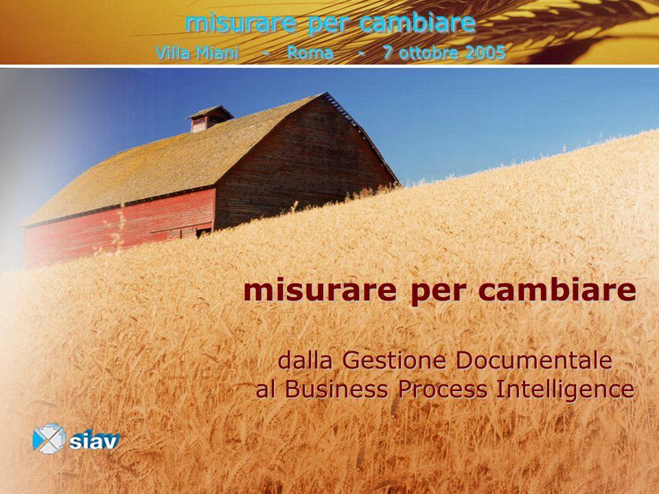 misurare per cambiare Villa Miani - Roma - 7 ottobre 2005 misurare per cambiare Villa Miani - Roma - 7 ottobre 2005 misurare per cambiare dalla Gestione Documentale al Business Process Intelligence