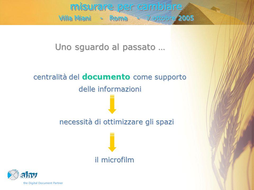 necessità di ottimizzare gli spazi il microfilm centralità del documento come supporto delle informazioni Uno sguardo al passato … misurare per cambiare Villa Miani - Roma - 7 ottobre 2005 misurare per cambiare Villa Miani - Roma - 7 ottobre 2005