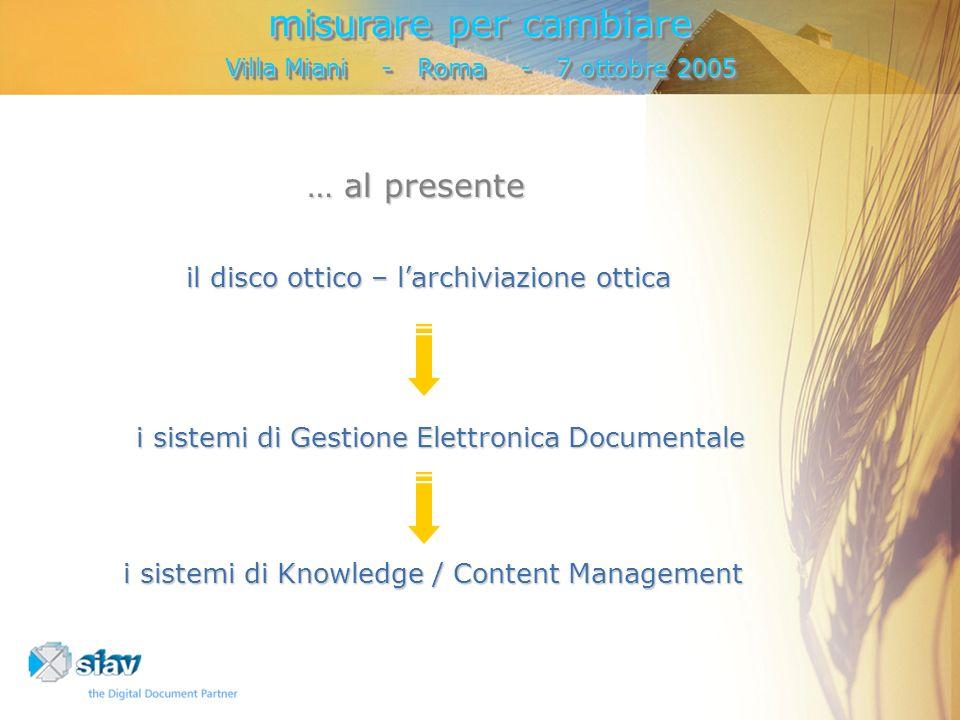 i sistemi di Gestione Elettronica Documentale i sistemi di Knowledge / Content Management … al presente misurare per cambiare Villa Miani - Roma - 7 ottobre 2005 misurare per cambiare Villa Miani - Roma - 7 ottobre 2005 il disco ottico – larchiviazione ottica