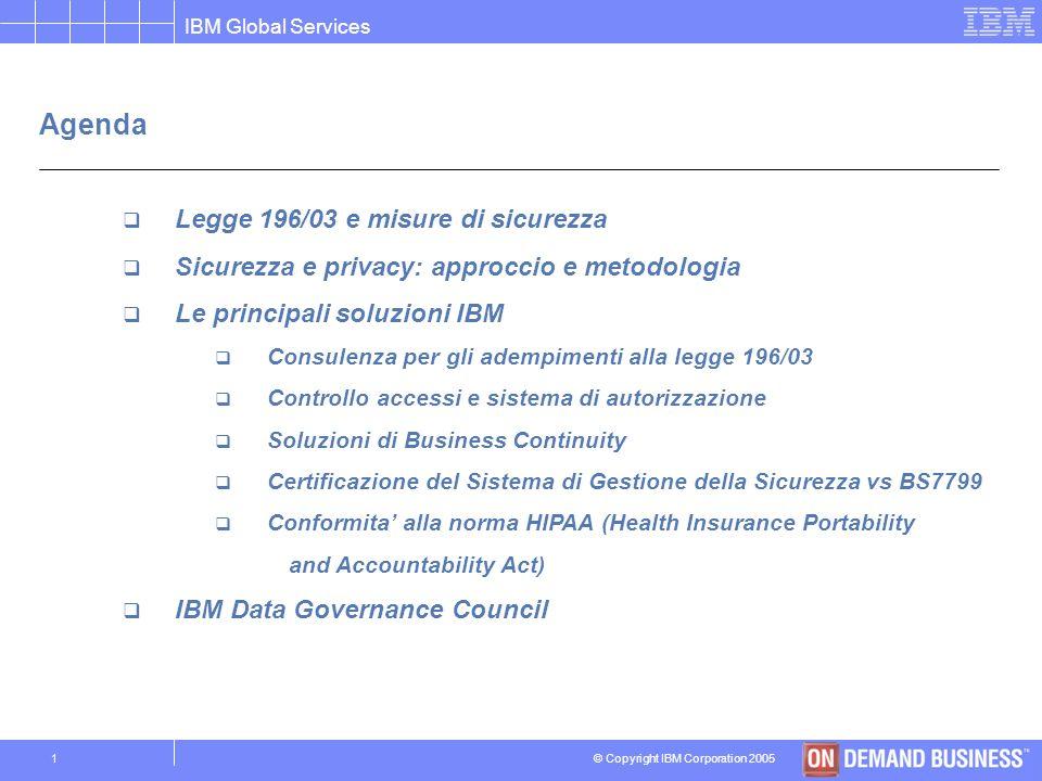 © Copyright IBM Corporation 2005 IBM Global Services 11 Le principali soluzioni IBM Consulenza per gli adempimenti alla legge 196/03 Controllo accessi e sistema di autorizzazione Soluzioni di Business Continuity Certificazione del Sistema di Gestione della Sicurezza vs BS7799 Conformita alla norma HIPAA (Health Insurance Portability and Accountability Act) Agenda