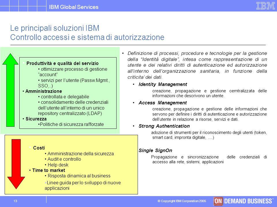 © Copyright IBM Corporation 2005 IBM Global Services 12 Le principali soluzioni IBM Consulenza per gli adempimenti alla legge 196/03 Adeguamento Priva