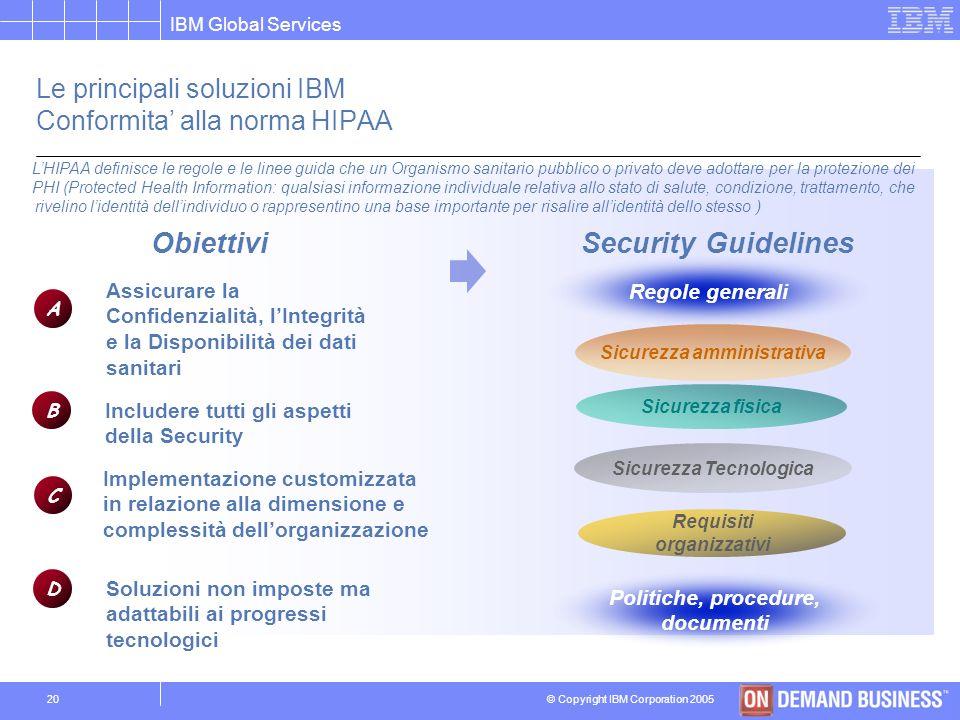 © Copyright IBM Corporation 2005 IBM Global Services 19 Le principali soluzioni IBM Certificazione del sistema di gestione della sicurezza vs BS7799 -