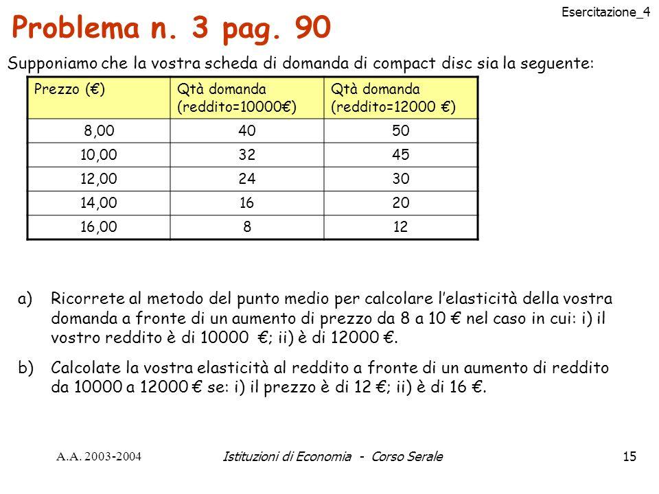 Esercitazione_4 A.A. 2003-2004Istituzioni di Economia - Corso Serale15 Problema n.