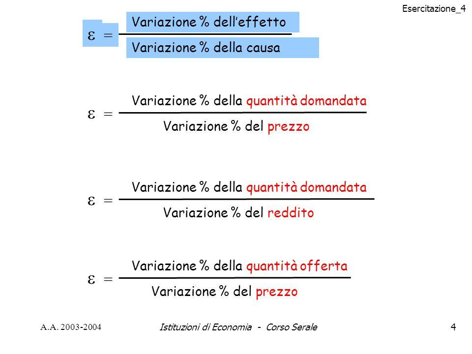 Esercitazione_4 A.A.2003-2004Istituzioni di Economia - Corso Serale15 Problema n.