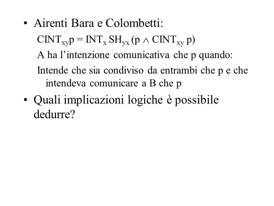 Airenti Bara e Colombetti: CINT xy p = INT x SH yx (p CINT xy p) A ha lintenzione comunicativa che p quando: Intende che sia condiviso da entrambi che