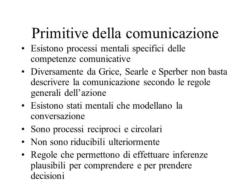 Primitive della comunicazione Esistono processi mentali specifici delle competenze comunicative Diversamente da Grice, Searle e Sperber non basta desc