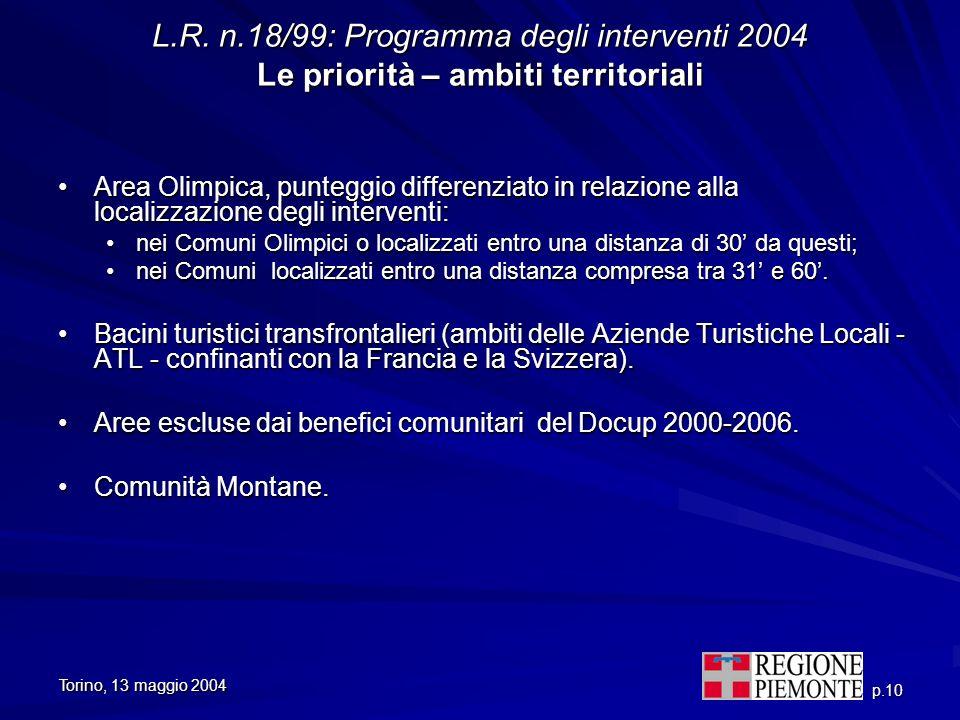 Torino, 13 maggio 2004 p.10 L.R. n.18/99: Programma degli interventi 2004 Le priorità – ambiti territoriali Area Olimpica, punteggio differenziato in