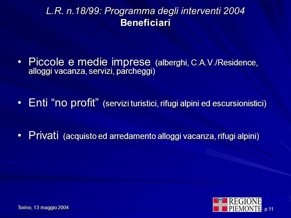 Torino, 13 maggio 2004 p.11 L.R. n.18/99: Programma degli interventi 2004 Beneficiari Piccole e medie imprese (alberghi, C.A.V./Residence, alloggi vac