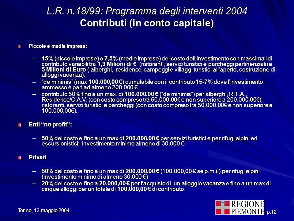 Torino, 13 maggio 2004 p.12 L.R. n.18/99: Programma degli interventi 2004 Contributi (in conto capitale) Piccole e medie imprese: –15% (piccole impres