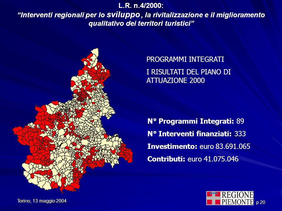 Torino, 13 maggio 2004 p.20 L.R. n.4/2000: Interventi regionali per lo sviluppo, la rivitalizzazione e il miglioramento qualitativo dei territori turi