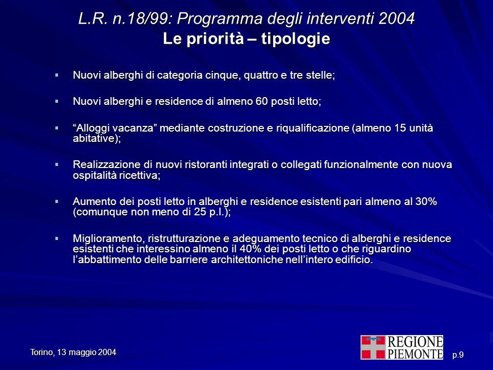 Torino, 13 maggio 2004 p.9 L.R. n.18/99: Programma degli interventi 2004 Le priorità – tipologie Nuovi alberghi di categoria cinque, quattro e tre ste