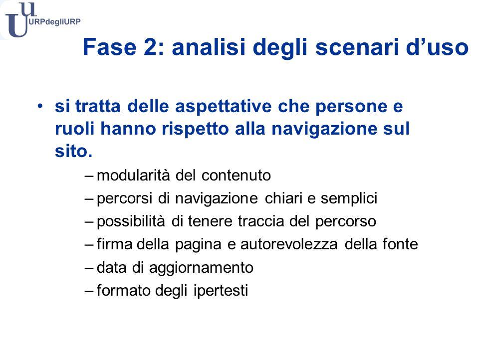 Fase 2: analisi degli scenari duso si tratta delle aspettative che persone e ruoli hanno rispetto alla navigazione sul sito.