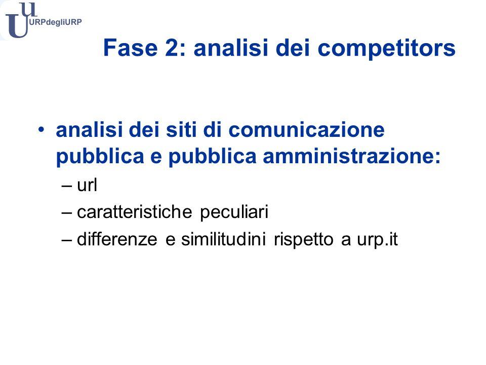 Fase 2: analisi dei competitors analisi dei siti di comunicazione pubblica e pubblica amministrazione: –url –caratteristiche peculiari –differenze e similitudini rispetto a urp.it