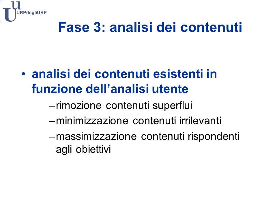 Fase 3: analisi dei contenuti analisi dei contenuti esistenti in funzione dellanalisi utente –rimozione contenuti superflui –minimizzazione contenuti irrilevanti –massimizzazione contenuti rispondenti agli obiettivi