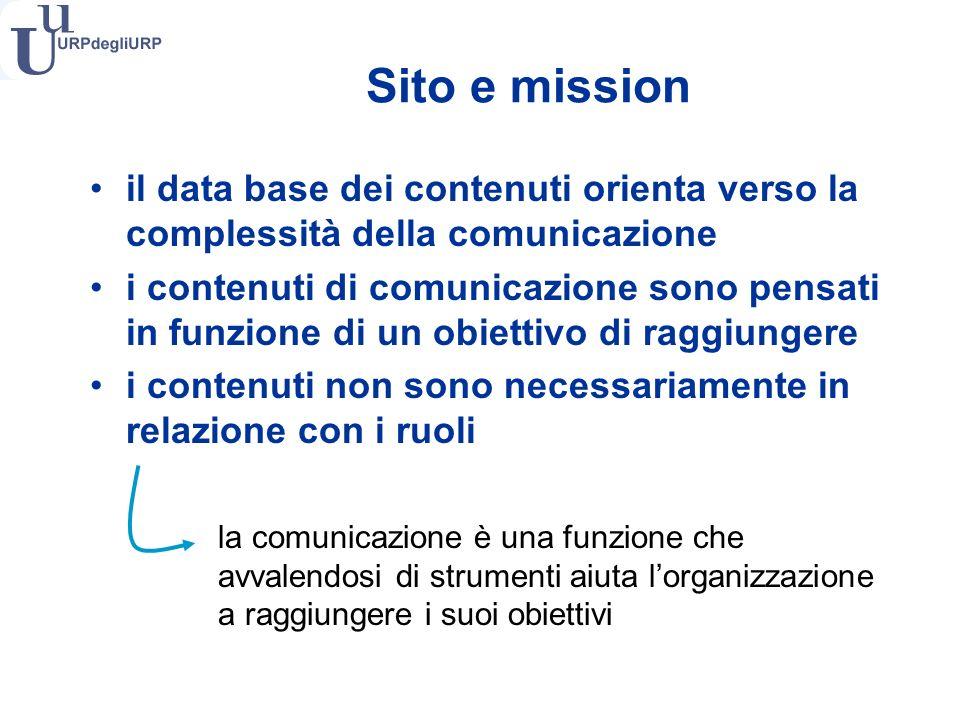 Sito e mission il data base dei contenuti orienta verso la complessità della comunicazione i contenuti di comunicazione sono pensati in funzione di un obiettivo di raggiungere i contenuti non sono necessariamente in relazione con i ruoli la comunicazione è una funzione che avvalendosi di strumenti aiuta lorganizzazione a raggiungere i suoi obiettivi