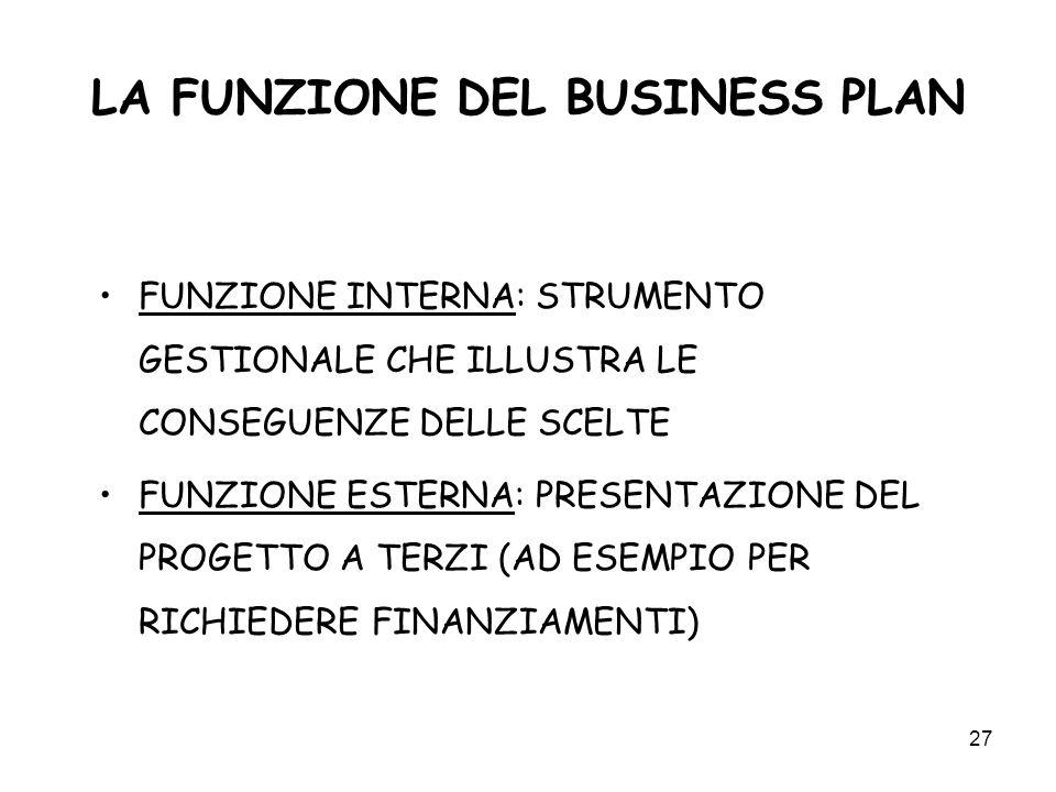 27 LA FUNZIONE DEL BUSINESS PLAN FUNZIONE INTERNA: STRUMENTO GESTIONALE CHE ILLUSTRA LE CONSEGUENZE DELLE SCELTE FUNZIONE ESTERNA: PRESENTAZIONE DEL P