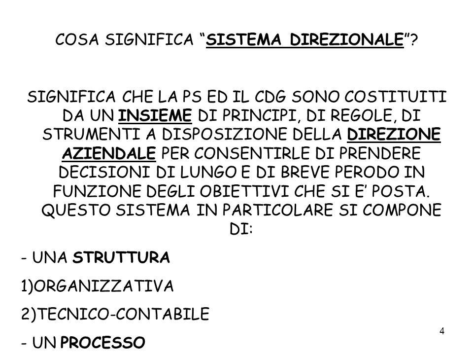 35 IL MECCANISMO DEL CONTROLLO DI GESTIONE DEFINIZIONE DEGLI OBIETTIVI DI B.P.