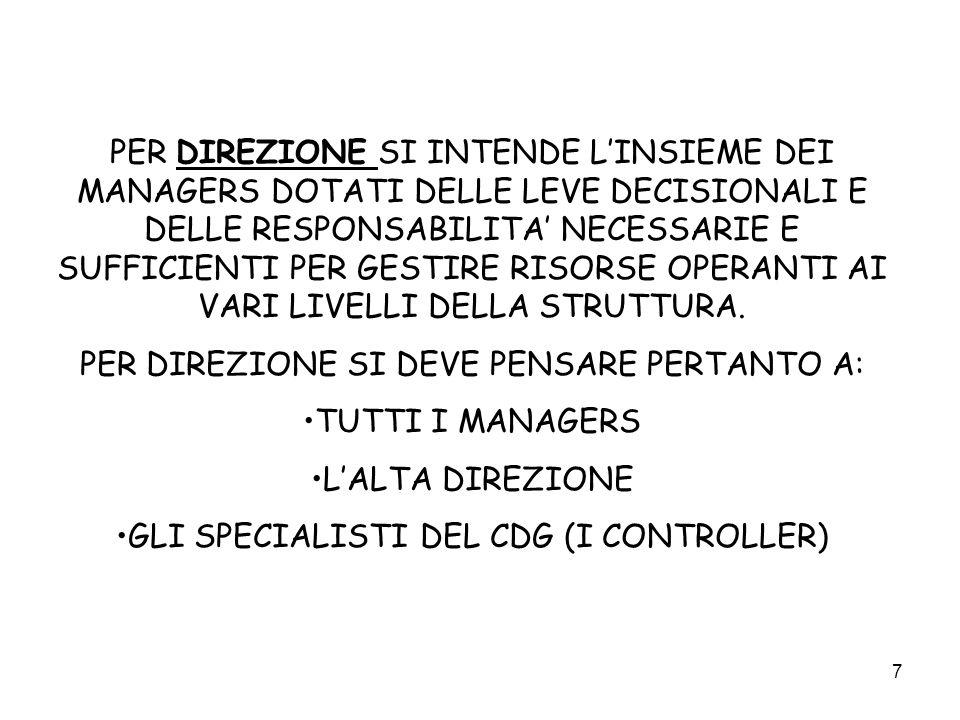 8 IN UNAZIENDA DI PRODUZIONE PER LO SCAMBIO DI MERCATO (IMPRESA): ALTA DIREZIONE (A.D.