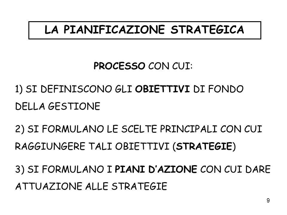 20 STRUMENTALI ALLOBIETTIVO DI FONDO DEGLI AZIONISTI (RISULTATI ECONOMICO-FINANZIARI) SONO GLI OBIETTIVI SECONDARI DEGLI ALTRI STAKEHOLDERS DELLIMPRESA: 1) CLIENTI 2) DIPENDENTI 3) FORNITORI 4) COLLETTIVITÀ