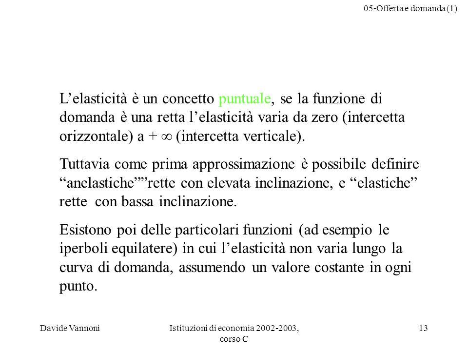 05-Offerta e domanda (1) Davide VannoniIstituzioni di economia 2002-2003, corso C 13 Lelasticità è un concetto puntuale, se la funzione di domanda è una retta lelasticità varia da zero (intercetta orizzontale) a + (intercetta verticale).