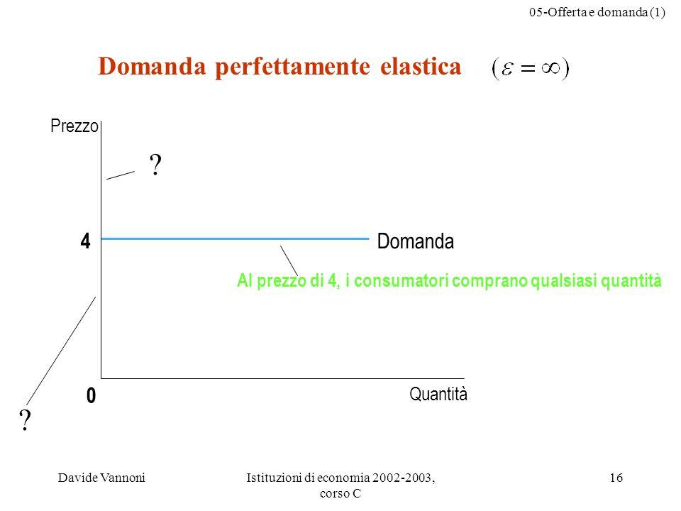 05-Offerta e domanda (1) Davide VannoniIstituzioni di economia 2002-2003, corso C 16 Domanda perfettamente elastica 4 Quantità 0 Prezzo Domanda Al prezzo di 4, i consumatori comprano qualsiasi quantità .