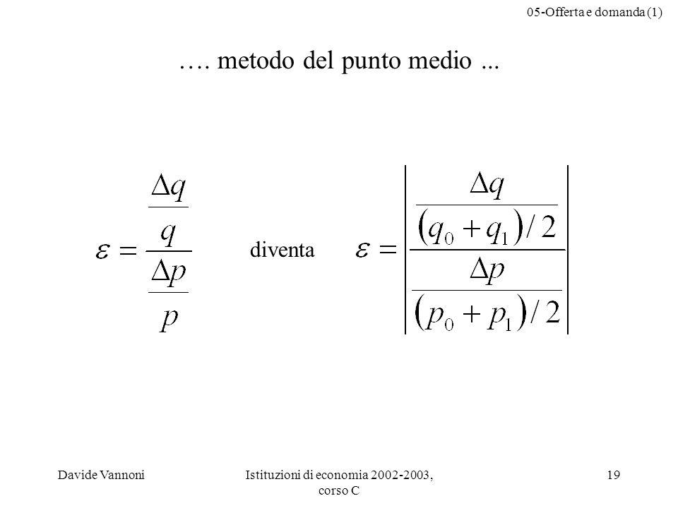 05-Offerta e domanda (1) Davide VannoniIstituzioni di economia 2002-2003, corso C 19 …. metodo del punto medio... diventa