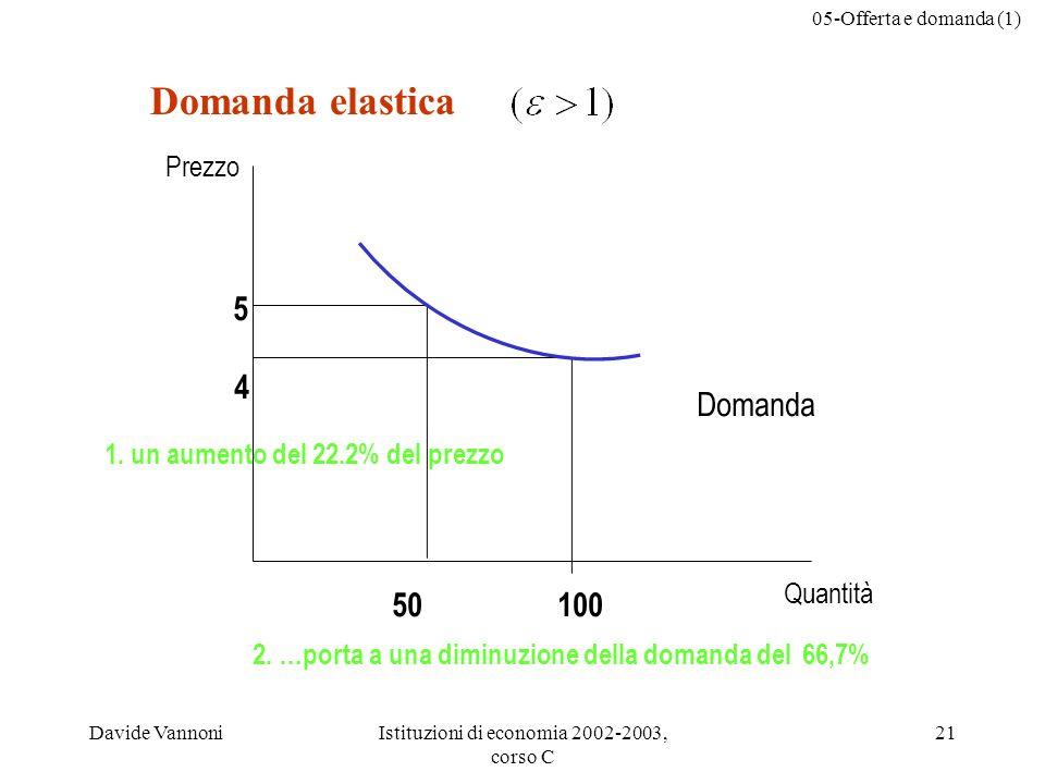 05-Offerta e domanda (1) Davide VannoniIstituzioni di economia 2002-2003, corso C 21 Domanda elastica 5 4 Domanda Quantità 100 Prezzo 50 1. un aumento