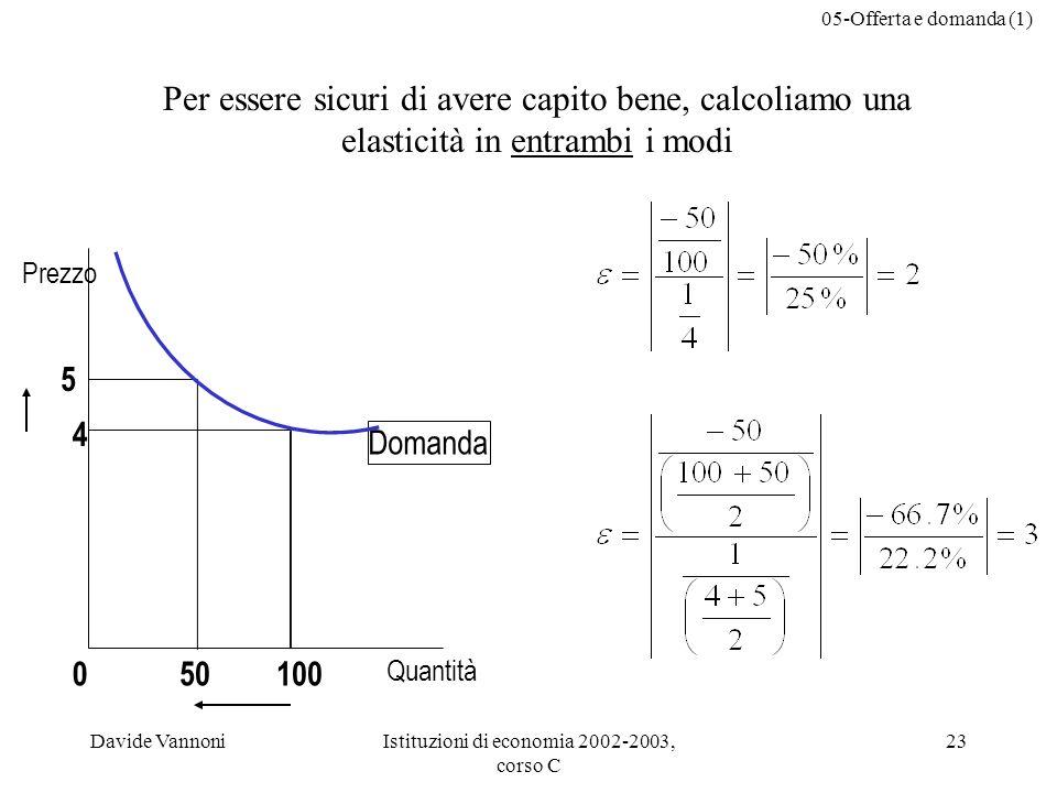 05-Offerta e domanda (1) Davide VannoniIstituzioni di economia 2002-2003, corso C 23 Per essere sicuri di avere capito bene, calcoliamo una elasticità in entrambi i modi 5 4 Domanda Quantità 1000 Prezzo 50