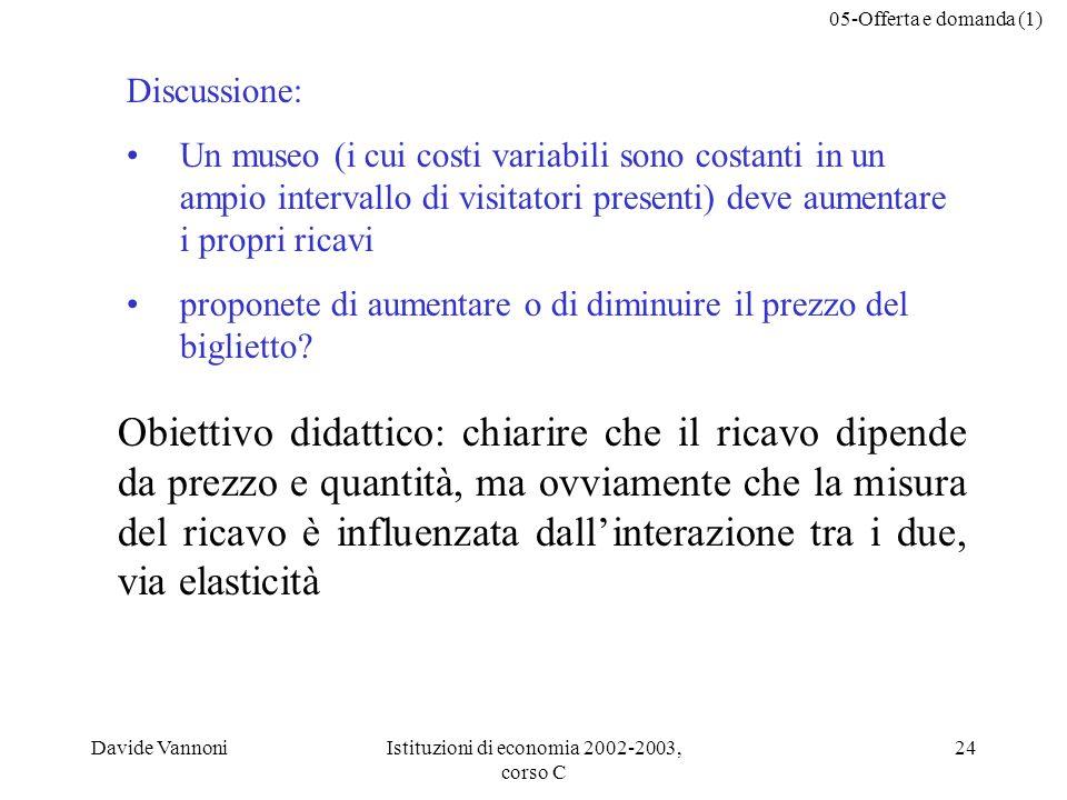 05-Offerta e domanda (1) Davide VannoniIstituzioni di economia 2002-2003, corso C 24 Discussione: Un museo (i cui costi variabili sono costanti in un