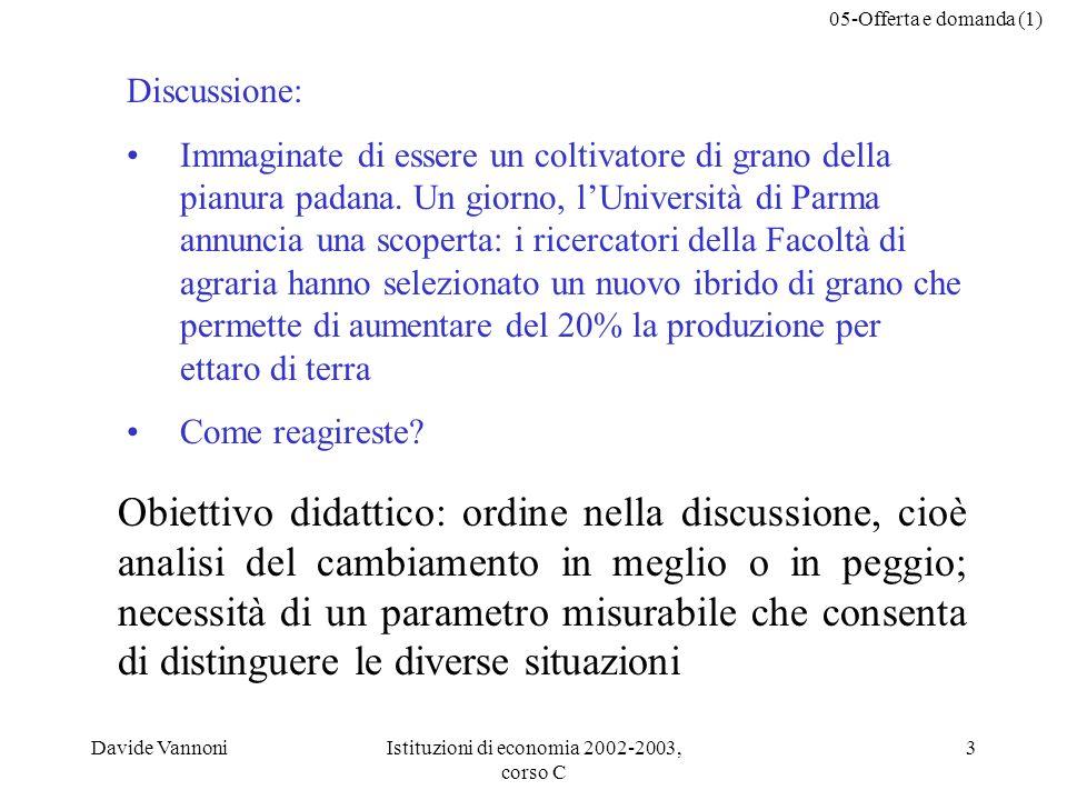 05-Offerta e domanda (1) Davide VannoniIstituzioni di economia 2002-2003, corso C 3 Discussione: Immaginate di essere un coltivatore di grano della pi