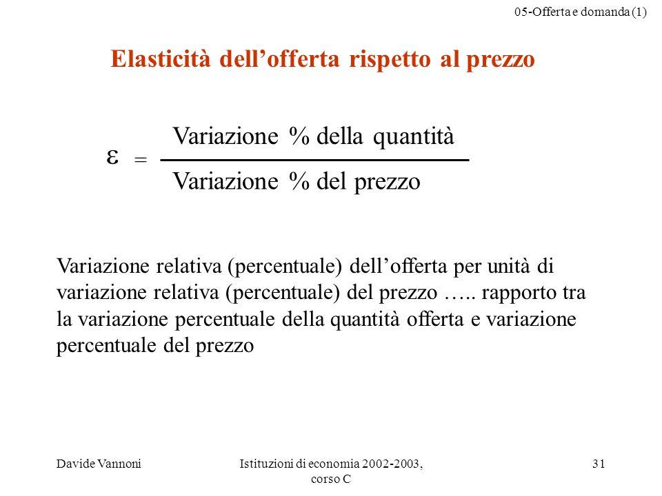 05-Offerta e domanda (1) Davide VannoniIstituzioni di economia 2002-2003, corso C 31 Elasticità dellofferta rispetto al prezzo Variazione relativa (percentuale) dellofferta per unità di variazione relativa (percentuale) del prezzo …..