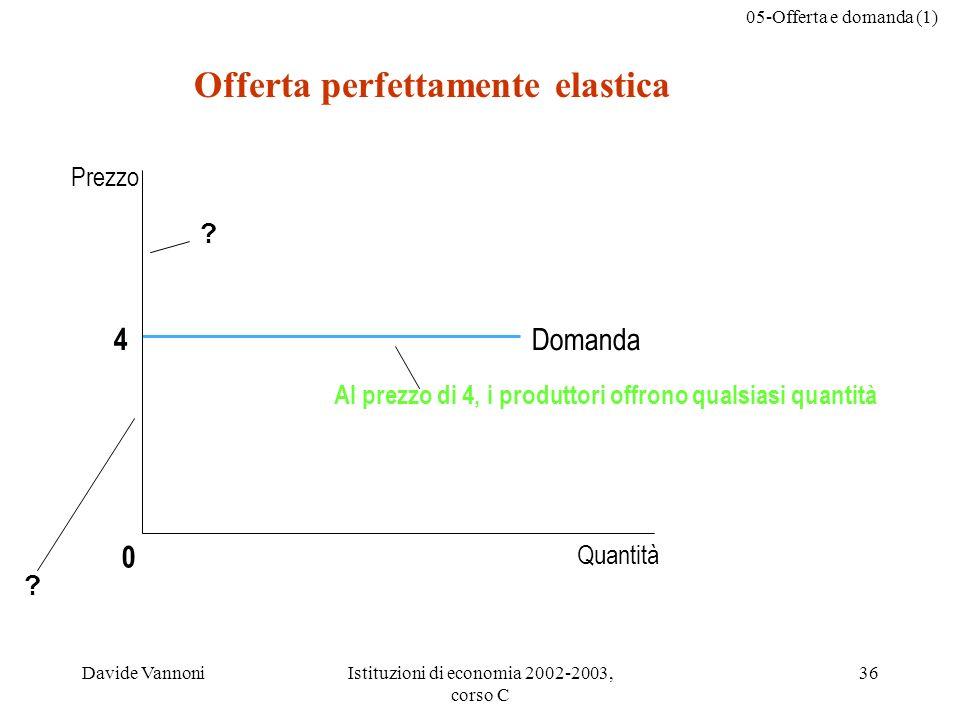 05-Offerta e domanda (1) Davide VannoniIstituzioni di economia 2002-2003, corso C 36 4 Quantità 0 Prezzo Domanda Al prezzo di 4, i produttori offrono qualsiasi quantità Offerta perfettamente elastica .